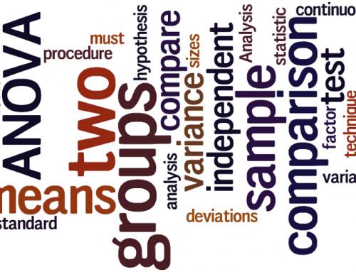 單因子獨立變異數分析 (Analysis of Variance, ANOVA)-統計說明與SPSS操作