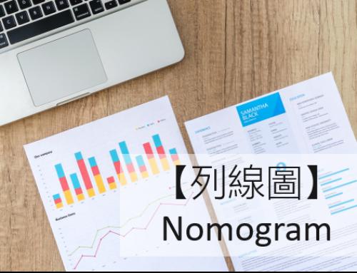 列線圖(Nomogram)-統計說明與R繪圖操作